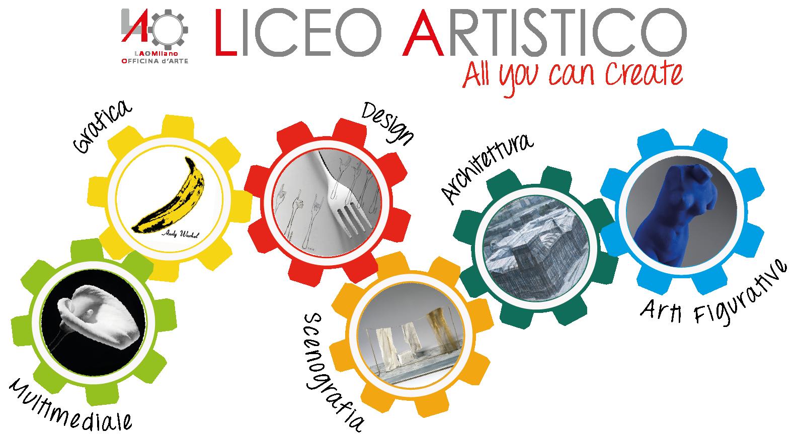 Liceo Artistico L.A.O. Officina d'Arte Milano